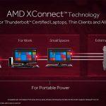 AMD Radeon Software Crimson ReLive