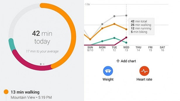 Google Fit Explained What Can It Do