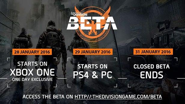 Division beta