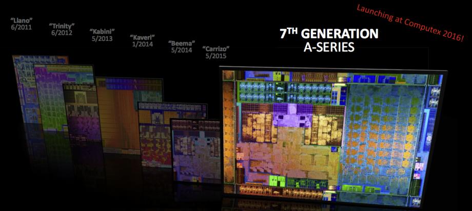 AMD 7th gen FX laptops