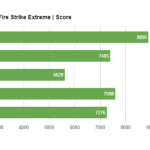 GTX 1080 performance graphs 1