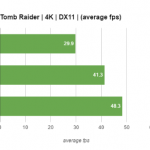 GTX 1080 performance graphs 6
