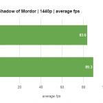 GTX 1060 benchmark results 4