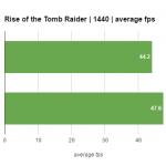 GTX 1060 benchmark results 5