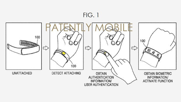 The crazy Samsung patent set to change the Gear Fit and Gear VR forever | Trusted Reviews
