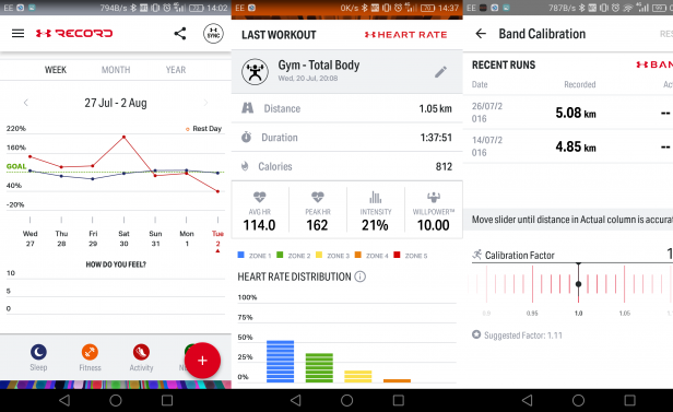 Under Armour Healthbox – Tracking & Software Review