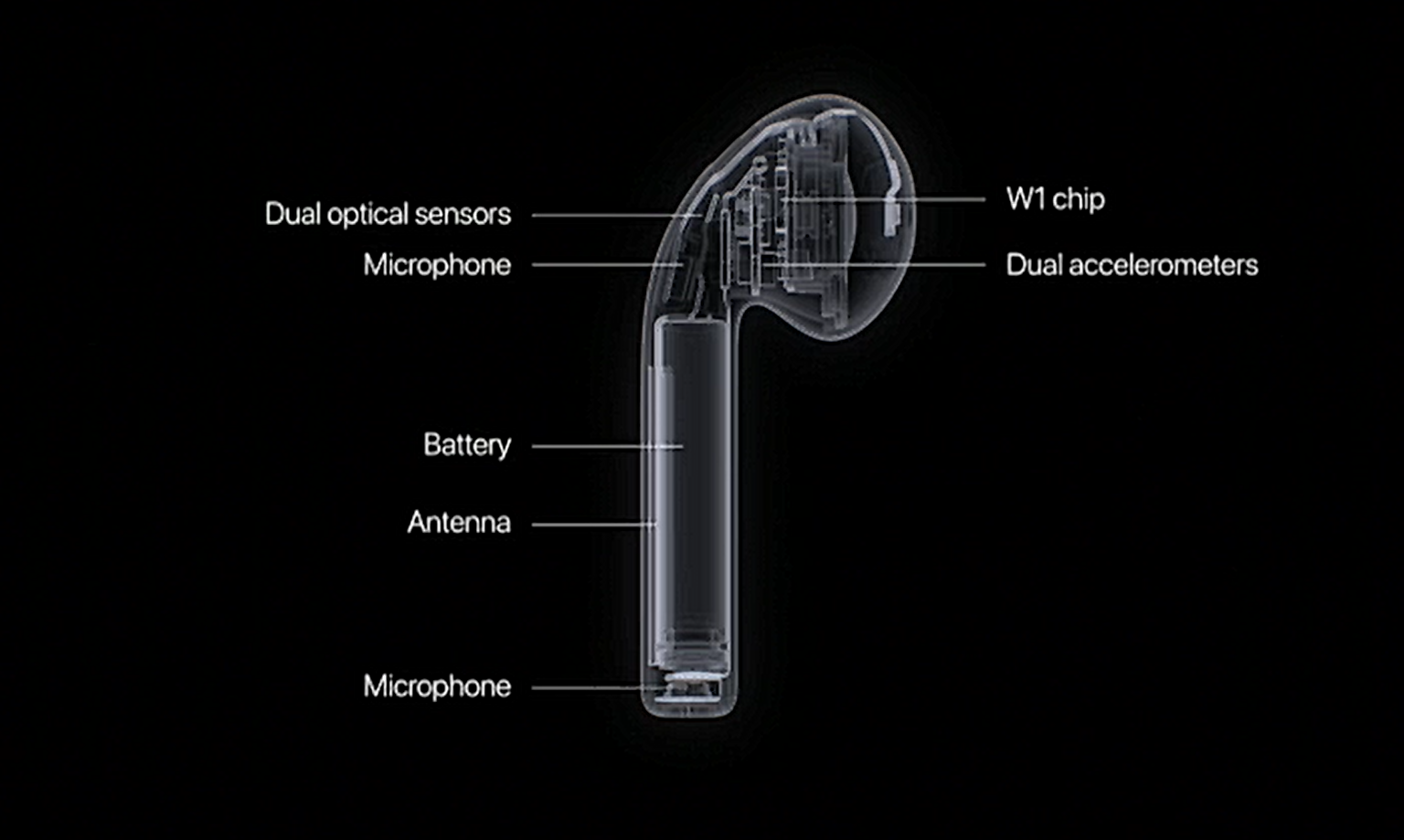here s what apple didn t tell you about its new wireless camcorder laptop diagram #2
