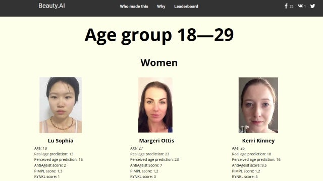 Beauty AI Results