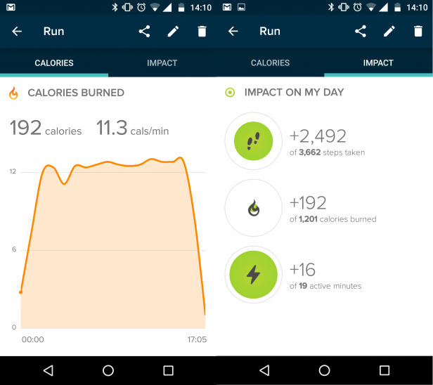 Fitbit Flex 2 Review Trusted Reviews