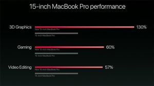 mbp performance