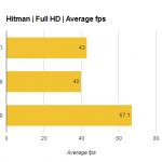 Nvidia GeForce GTX 1050 Ti benchmark 3