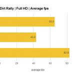 Nvidia GeForce GTX 1050 Ti benchmark