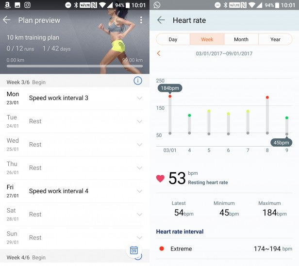 Huawei Fit – Activity Tracking, Battery Life and Verdict