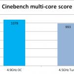 Intel Core i7-7700K benchmark 3