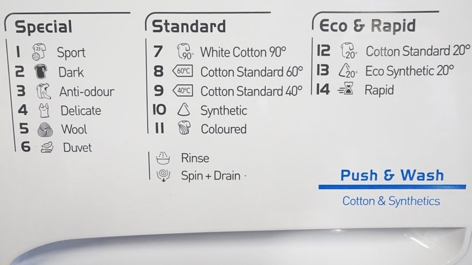Indesit Innex Xwe 91483x Review Trusted Reviews