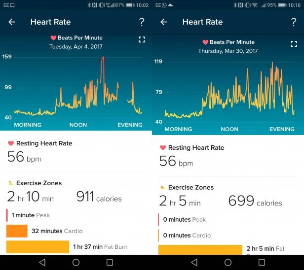 fitbit alta hr  u2013 activity tracking and sleep tracking