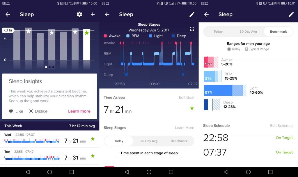 fitbit alta hr activity tracking and sleep tracking review