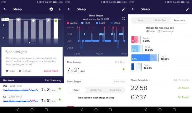 Fitbit Alta HR – Activity tracking and sleep tracking Review