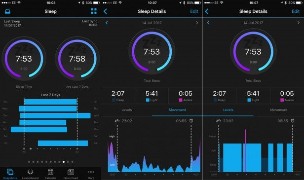 Garmin Vivosmart 3 – Activity tracking, battery life and