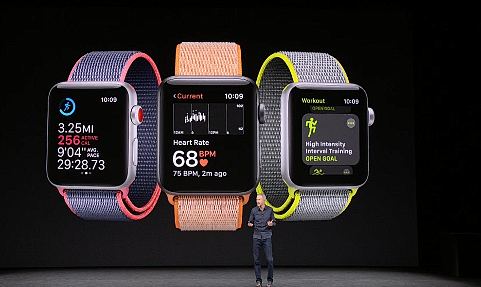 Watchos 5 new workouts
