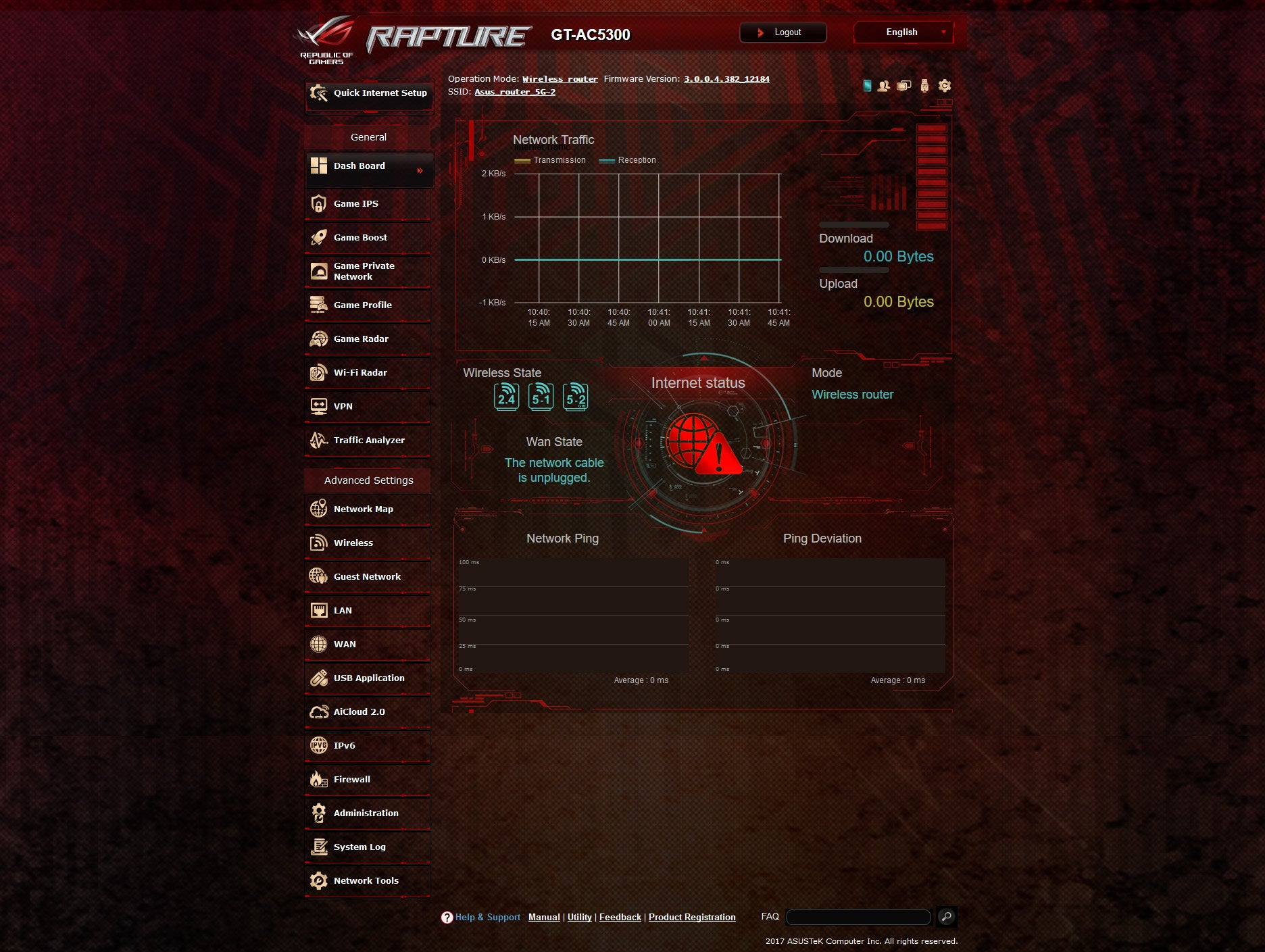 Asus ROG Rapture GT-AC5300 Review | Trusted Reviews