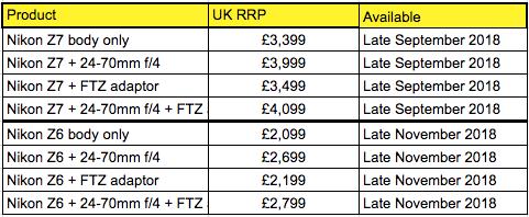 Nikon Z6 and Z7 pricing
