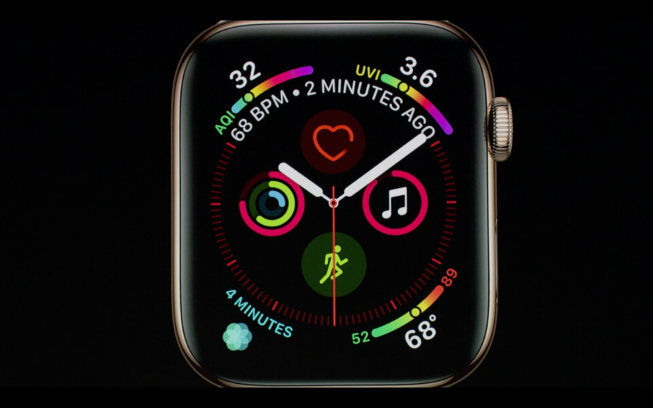Apple Watch is getting a great new feature to help people