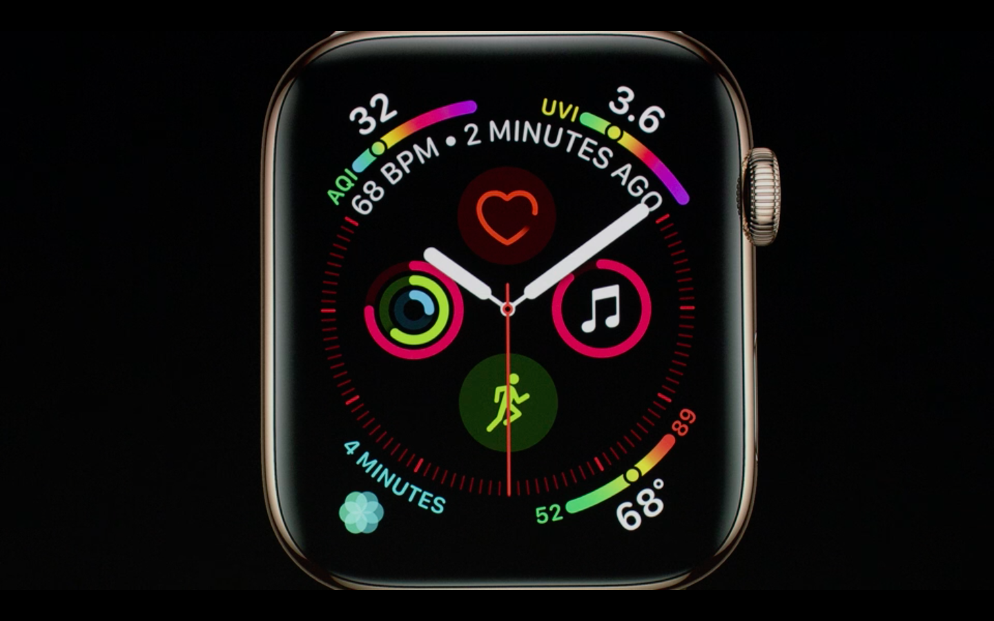 Apple Watch Series 4 Has 20 Lower Battery Capacity Than
