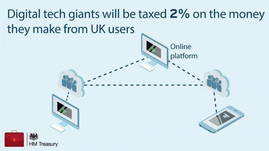c9a883477f4e5d UK announces  digital services  tax on tech giants – here s what you ...