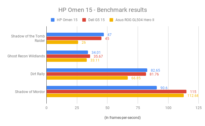 Hp Omen Fan Control Software
