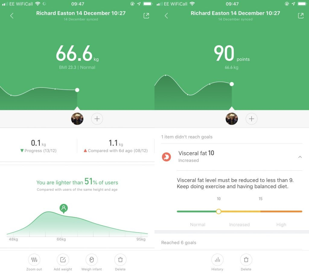 Xiaomi Mi Body Composition Scale Review Trusted Reviews