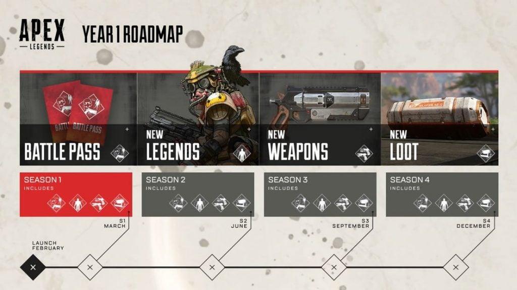 Apex Legends Battle Pass – Season 1 endures a false start on