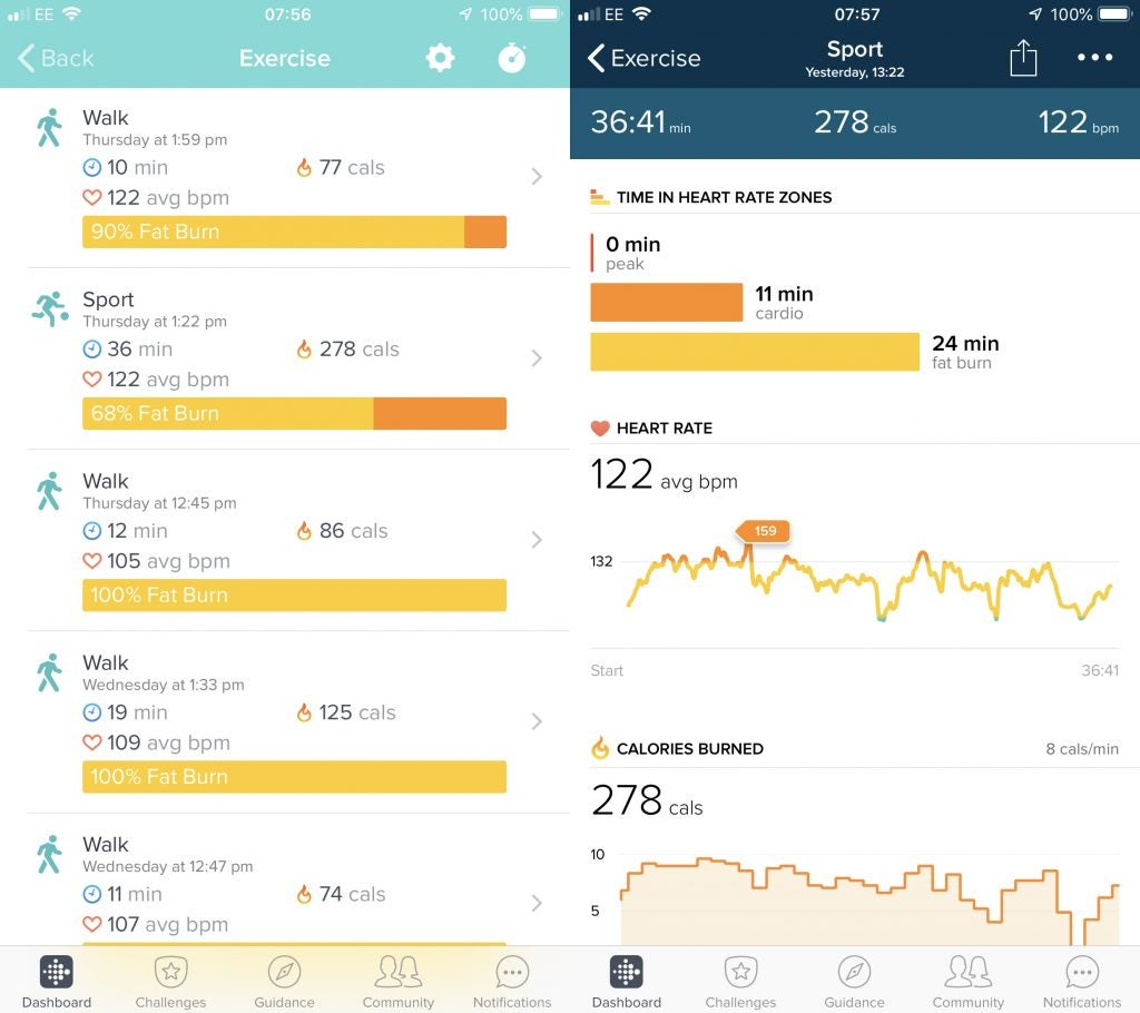 Fitbit Inspire HR Review: The budget tracker to buy