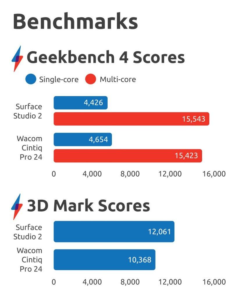 mark studio 2 review