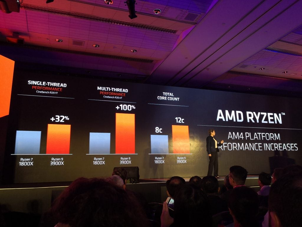 AMD reveals 3rd Gen Ryzen family, 12-core 3900X 'half the