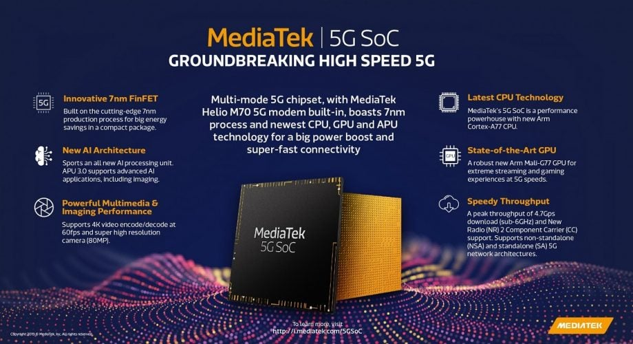 2020 best budget smartphones Cheekily cheap 5G phones expected in 2020: here's why | Trusted