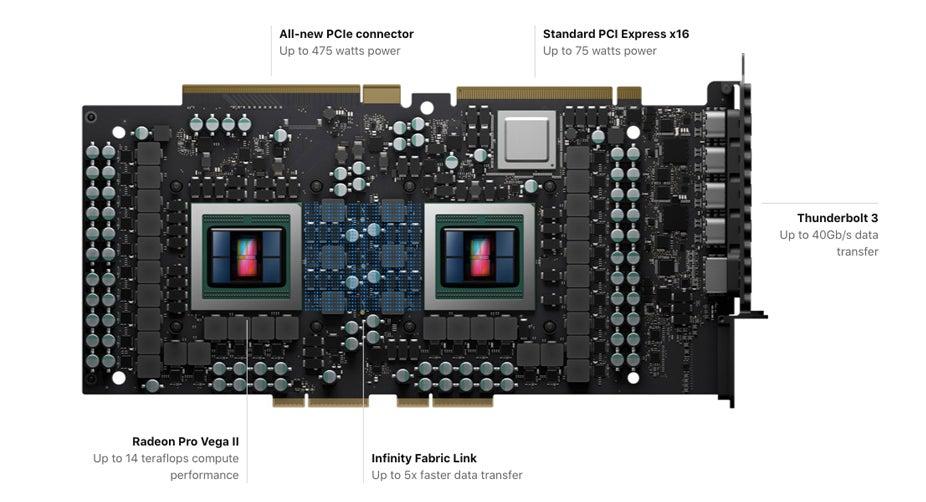 Apple Mac Pro 2019 internals
