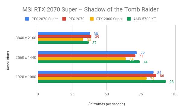 rtx 2070 super