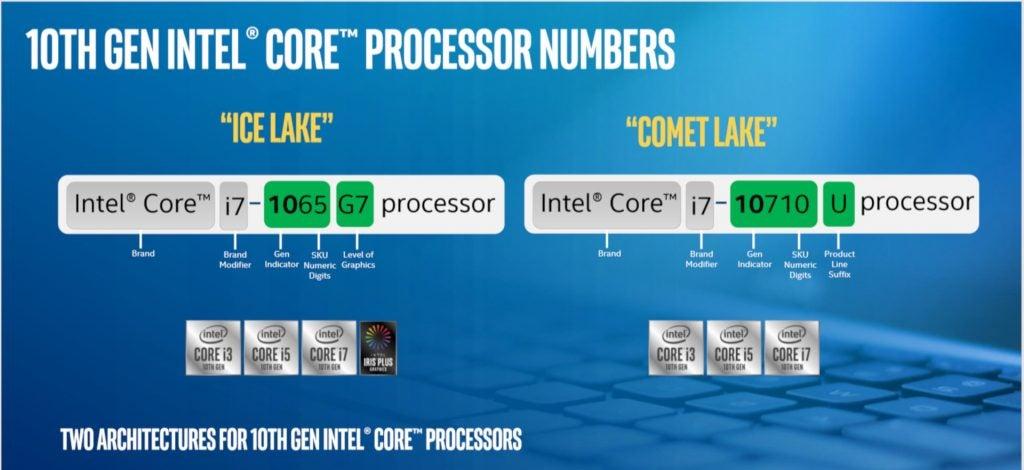 Intel Ice Lake vs Comet Lake