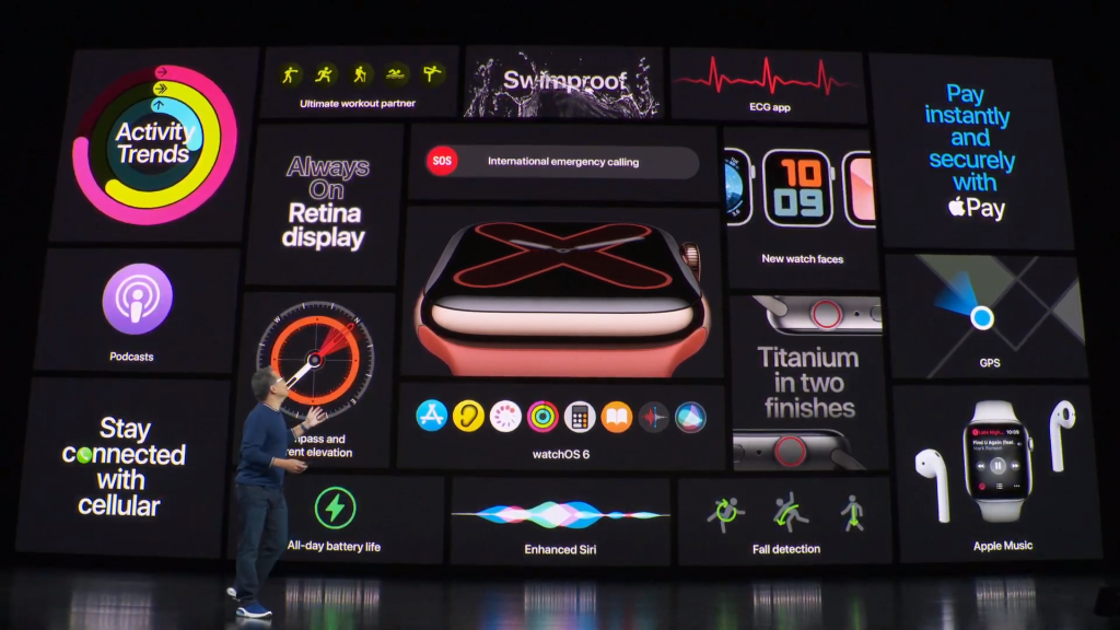 Apple Watch 5 release date, specs, price and all the latest