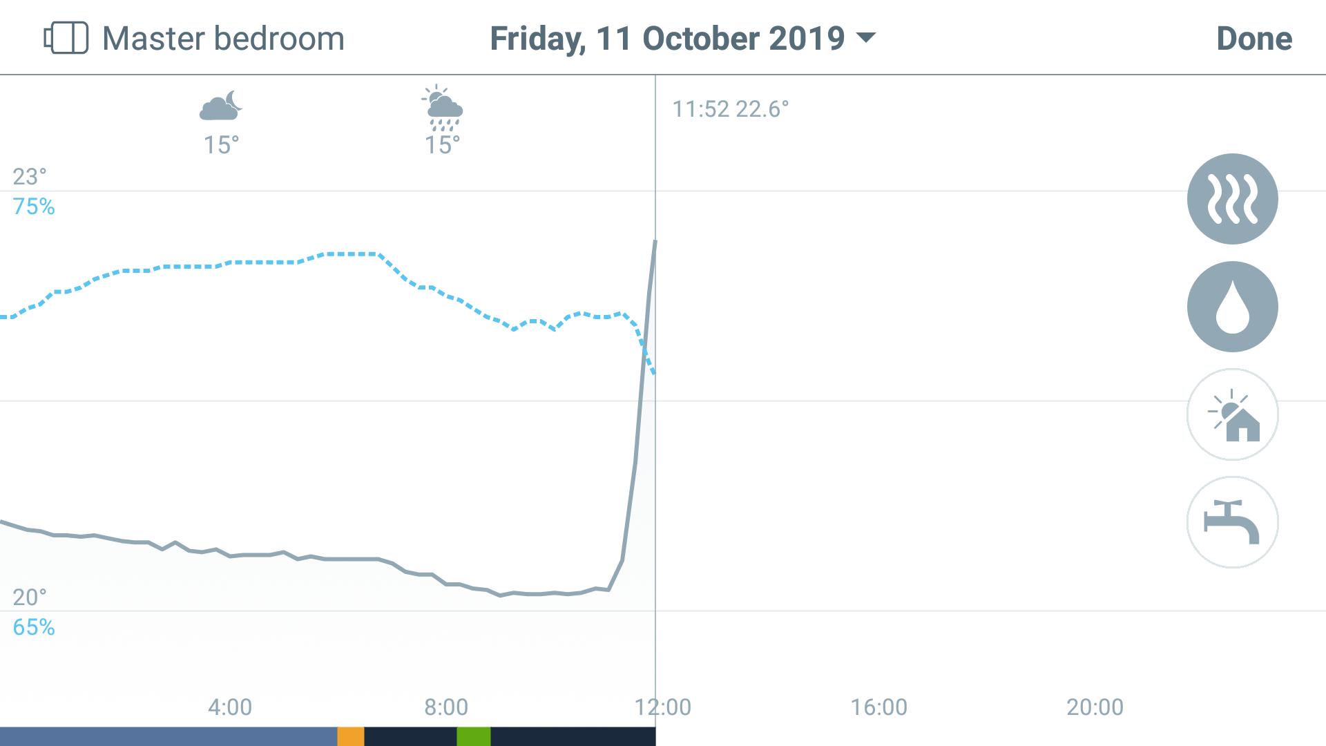Dimplex MaxAir performance graph