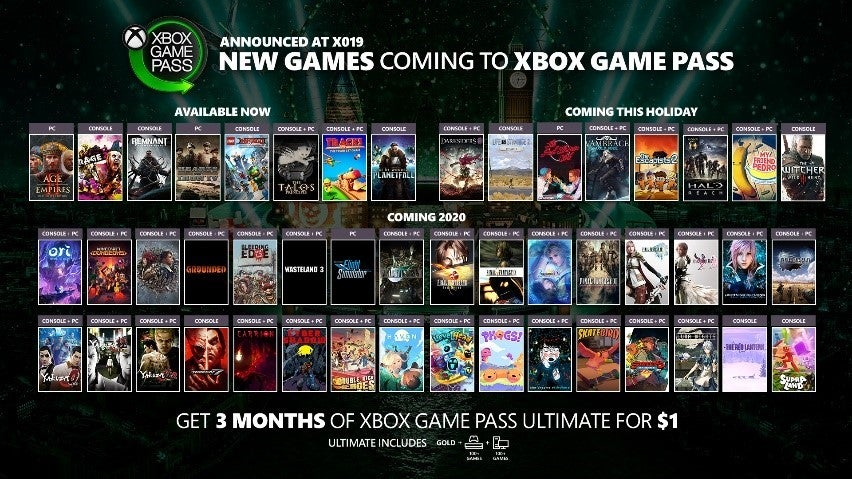 Yakuza 0, The Witcher 3 and Final Fantasy headline new titles coming to Xbox Game Pass