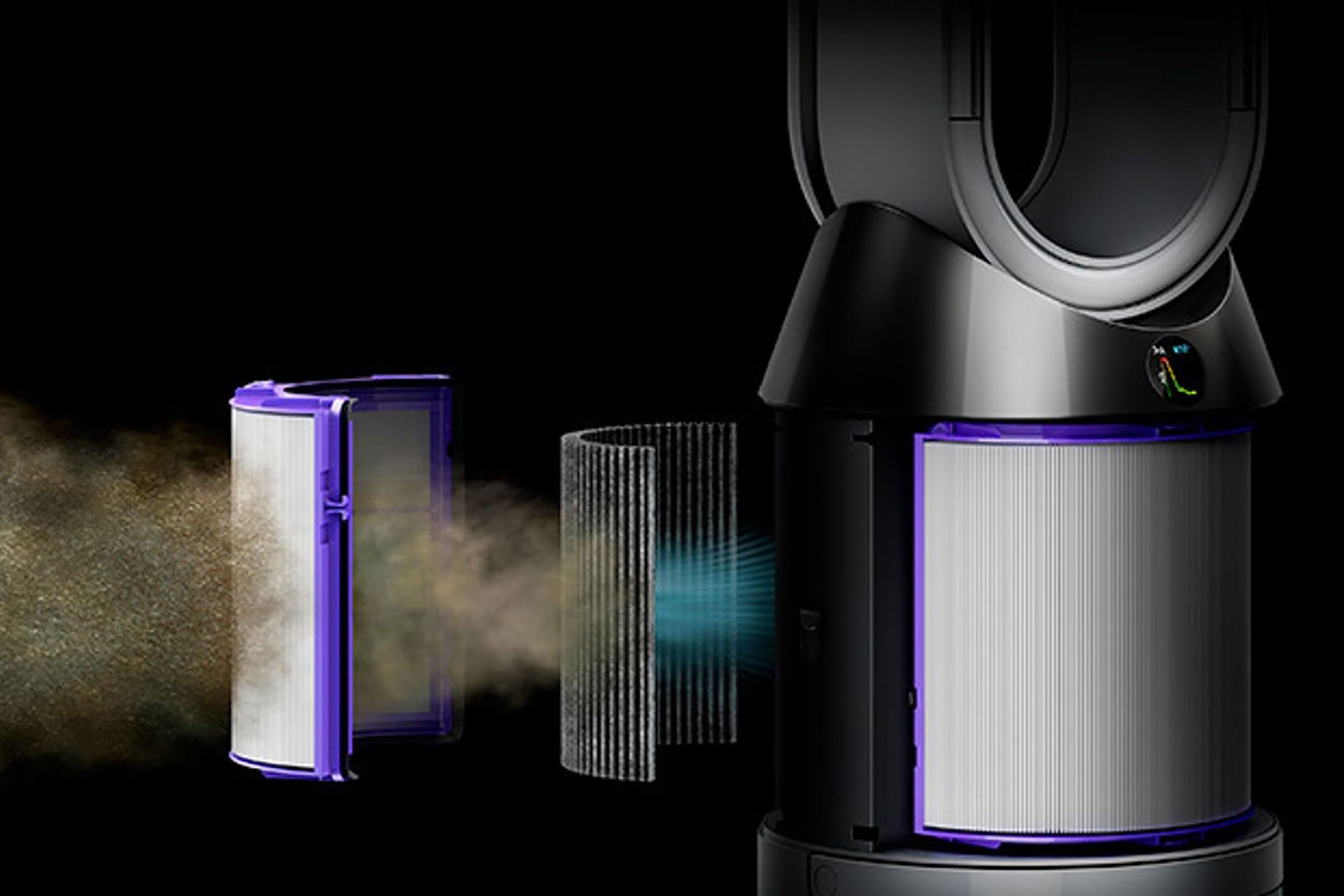 Dyson Pure Humidify+Cool filter