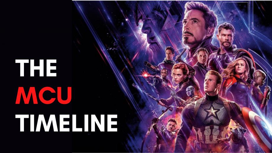 The Marvel MCU Timeline