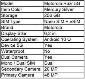 Motorola Razr 2020: все, что мы знаем о следующей складной Razr