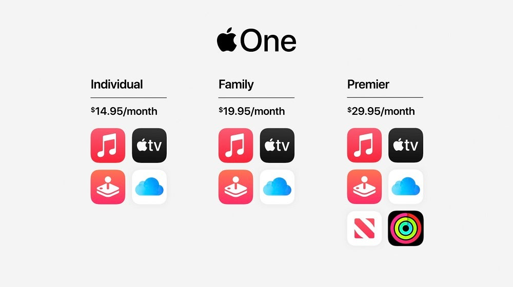 What is Apple One? Apple's subscription bundle explained