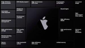 Brazo de MacBook