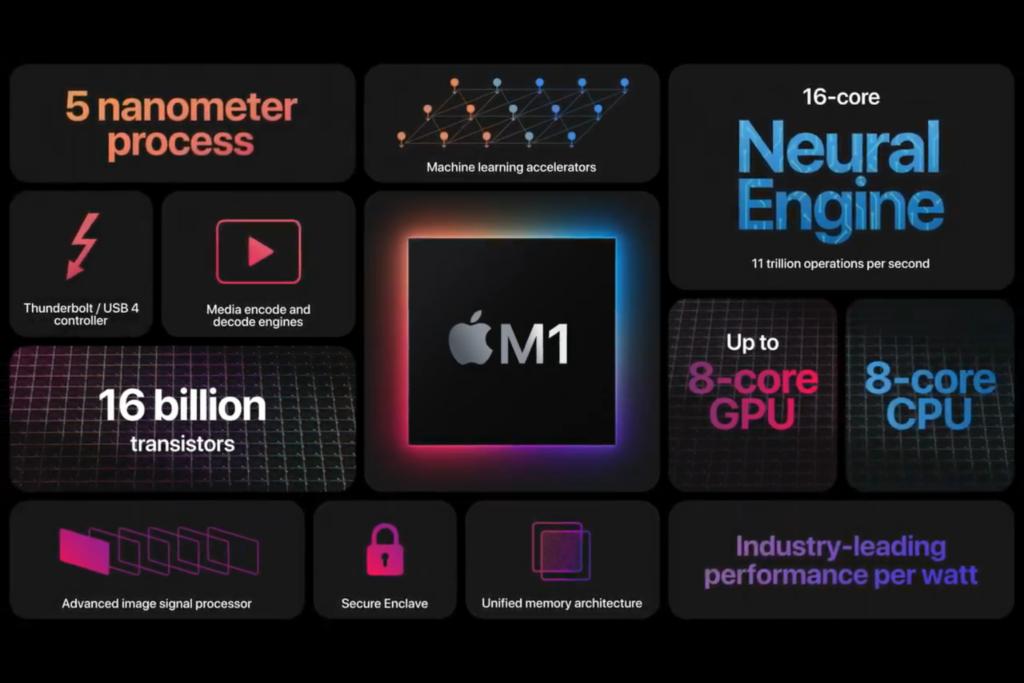 Apple представляет чип M1 для будущих компьютеров Mac