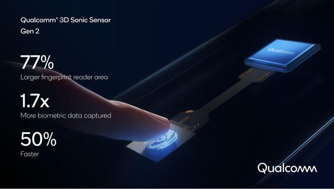 Qualcomm fingerprint gen 2