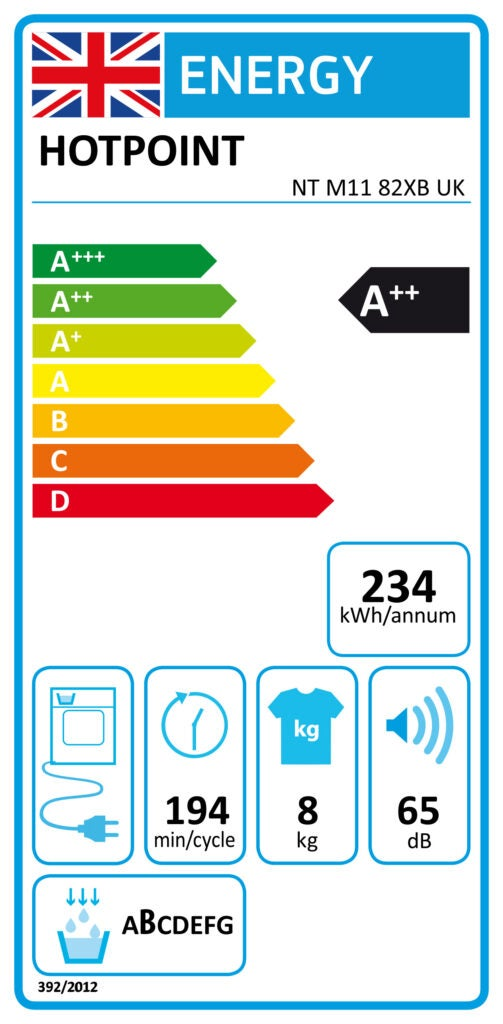 Example of the current energy label